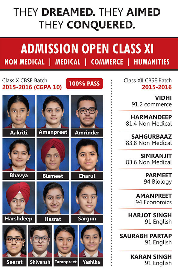 Achievements - Shemrock School top 10 schools in mohali, Best CBSE